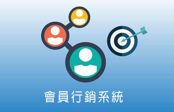 會員行銷系統DM圖