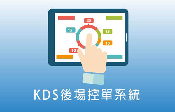 KDS後場空單系統 DM圖